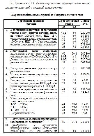 Бухгалтерская финансовая отчетность